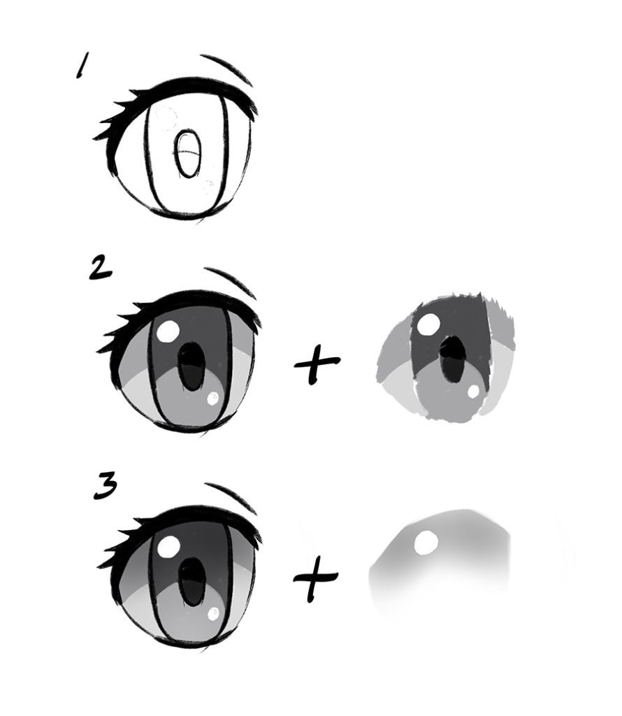 Finally Learn To Draw Anime Eyes A Step By Step Guide Gvaat S